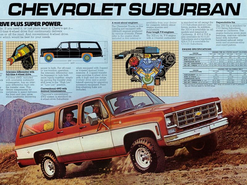 The History of the Chevrolet Suburban from 1935 to Today | Web2Carz