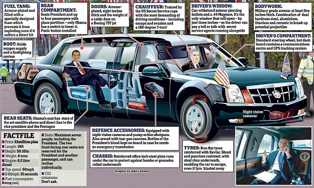 auto evolution the presidential limousine web2carz. Black Bedroom Furniture Sets. Home Design Ideas
