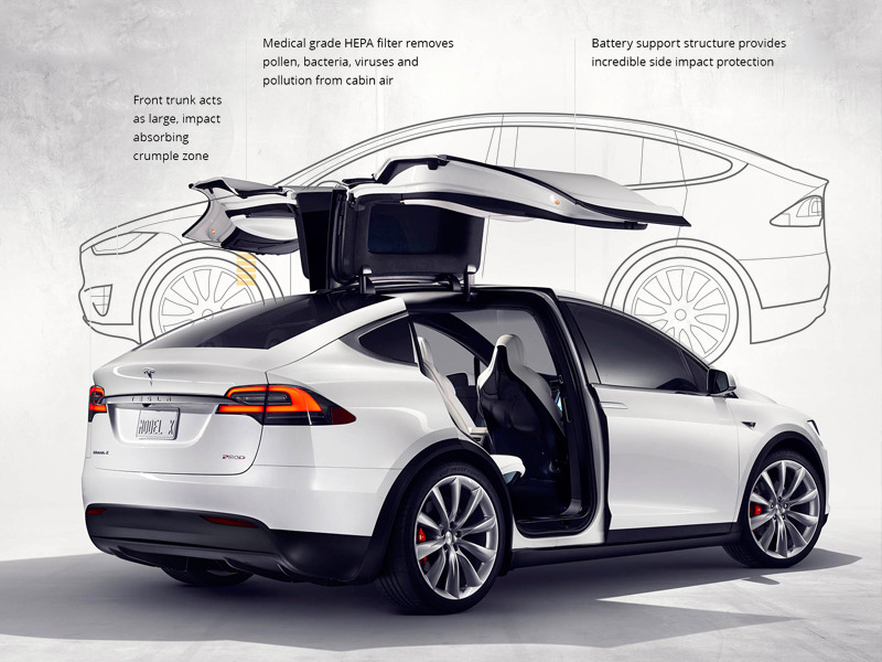 If you get in a wreck, you better hope you're in a Model X.
