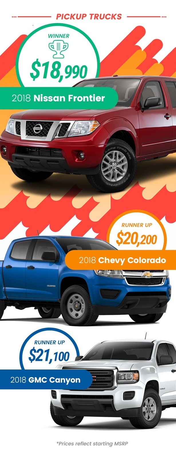 Affordable Pickup Trucks