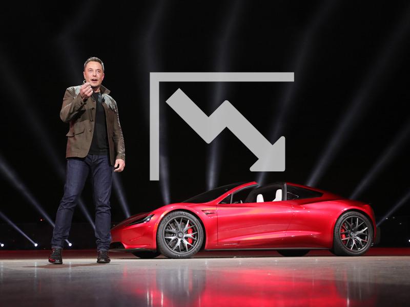 Tesla's struggle continues, but for how long? (Image: Tesla)