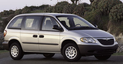 2003 Chrysler Voyager Review Overview