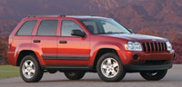 2006 Jeep Grand Cherokee Review Summary
